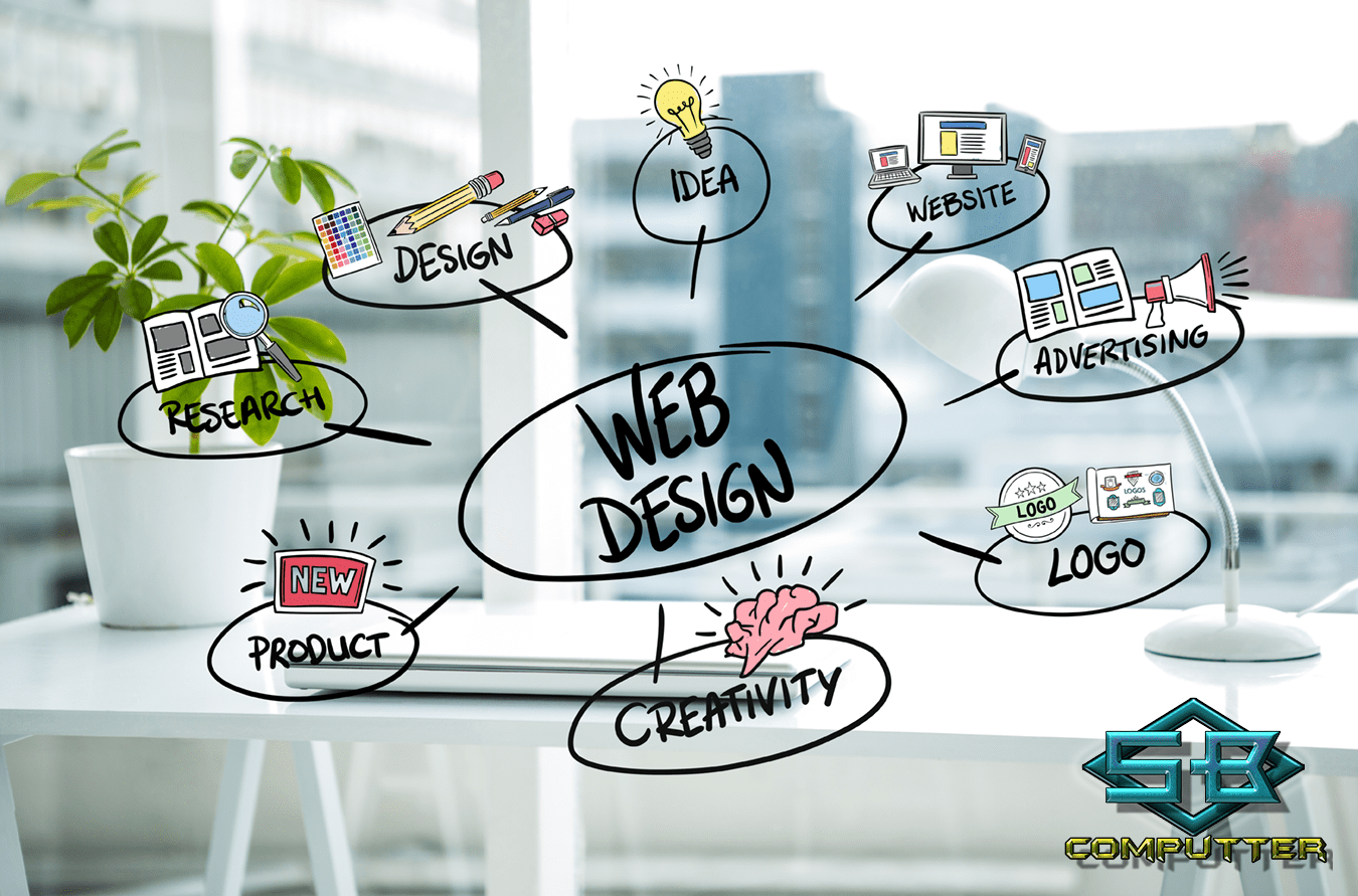 modern website design and development course sb computer